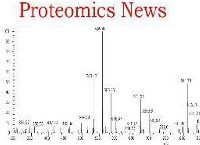 Proteomics Research Blog